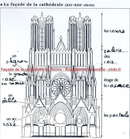 Plan Cathedrale Reims la Cathédrale de Reims
